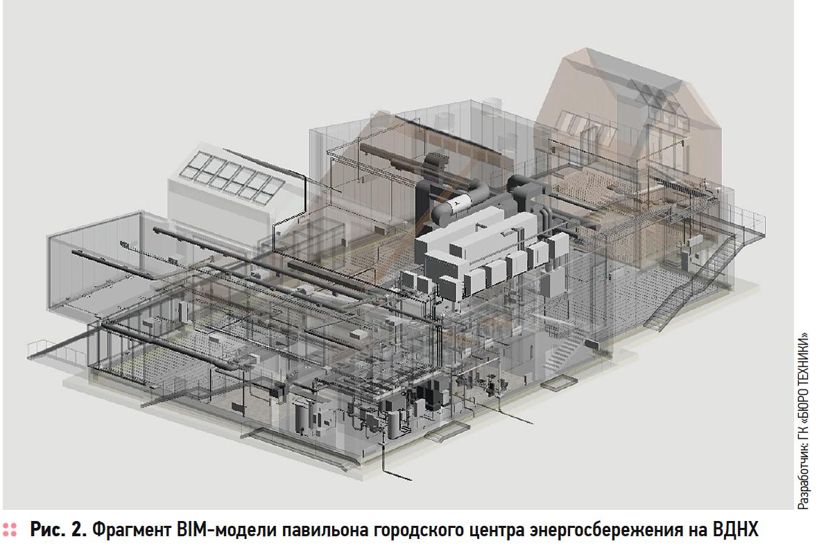 Расширение BIM-технологии, или Как сэкономить миллионы рублей на эксплуатации здания. 3/2019. Фото 2