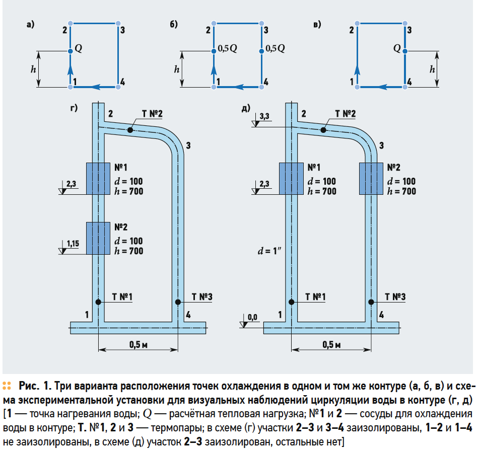 Исследование естественного циркуляционного давления в системах водяного отопления. 3/2019. Фото 1
