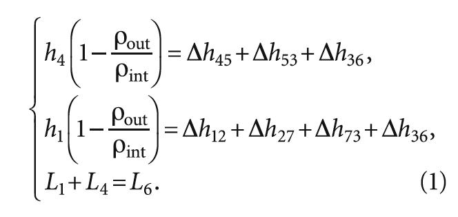 Обобщённый подход к расчёту гидравлических сетей. 3/2019. Фото 2