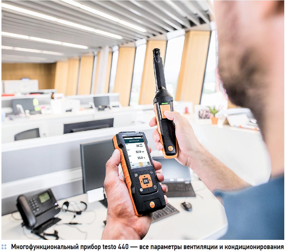 Мониторинг углекислого газа и качество воздуха в помещении. 4/2019. Фото 4