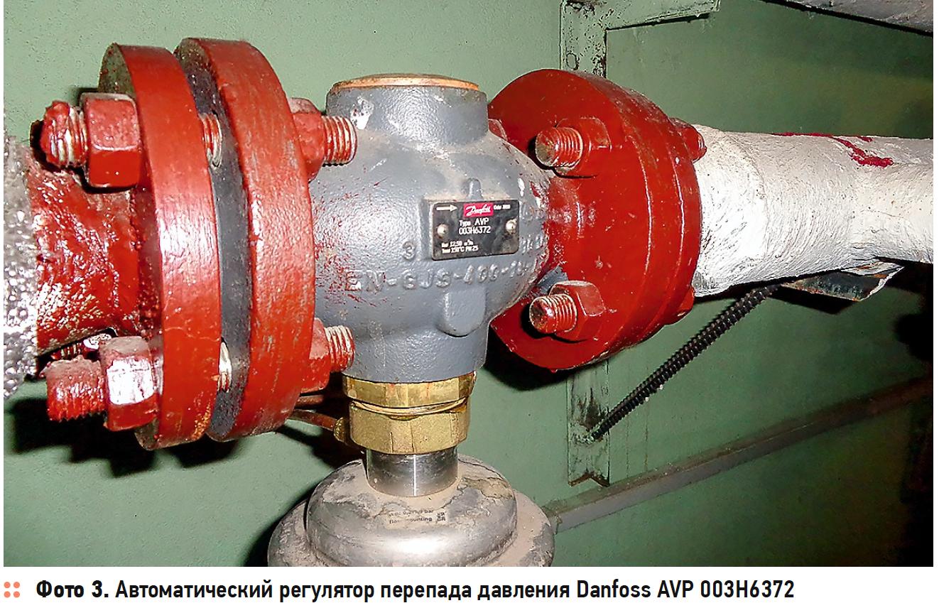 Автоматический регулятор перепада давления Danfoss AVP 003H6372