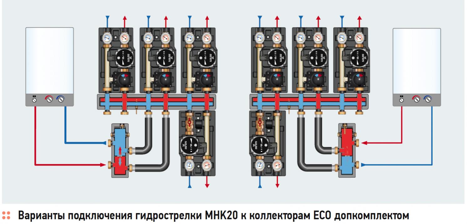 Huch EnTEC RUS: пять лет в России — от компонентов к комплексным решениям в бытовой энергетике. 4/2019. Фото 5