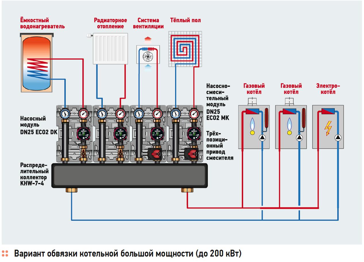 Huch EnTEC RUS: пять лет в России — от компонентов к комплексным решениям в бытовой энергетике. 4/2019. Фото 7