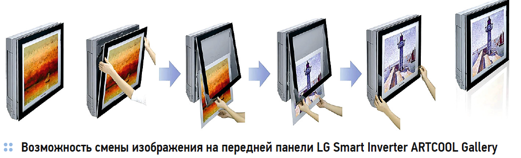 LG — территория интеллекта: климат под контролем. 4/2019. Фото 5