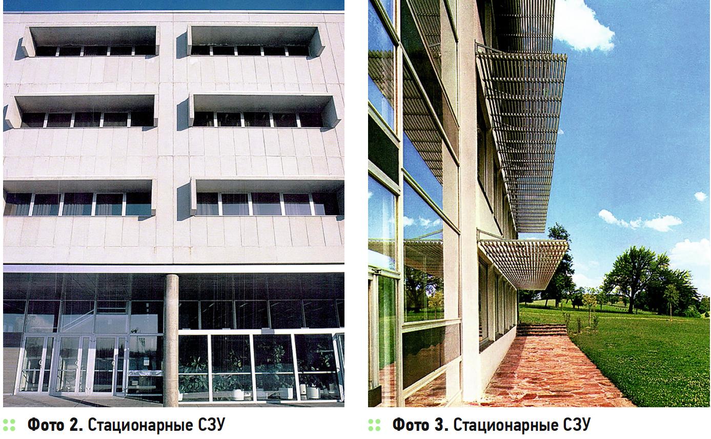 О комплексных мерах снижения энергопотребления зданиями. 4/2019. Фото 6