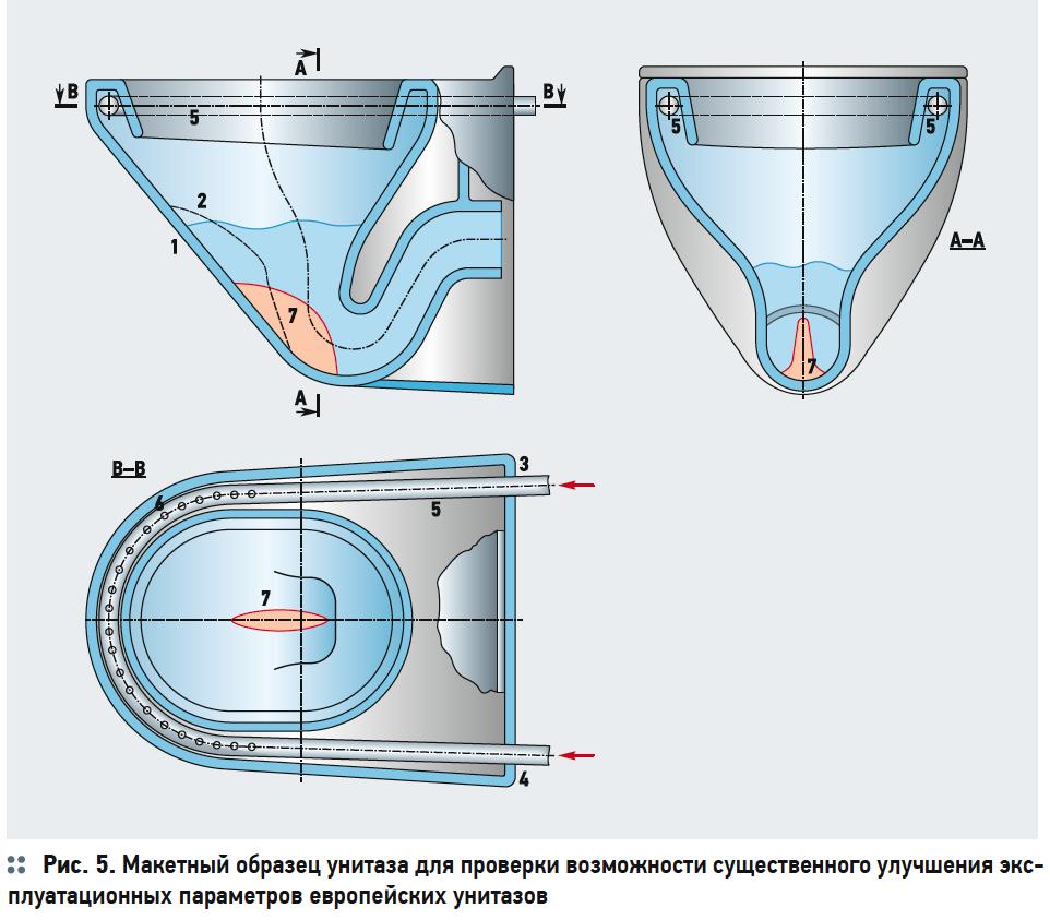 Первый этап модернизации «ногинского» настенного унитаза. 5/2019. Фото 5