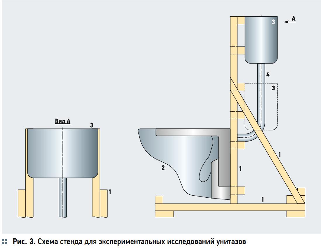 Первый этап модернизации «ногинского» настенного унитаза. 5/2019. Фото 3