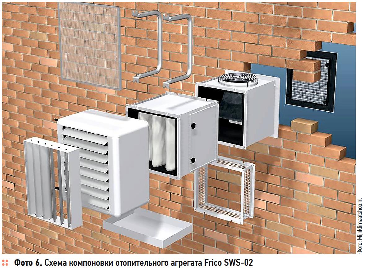 Повышение энергоэффективности систем отопления и вентиляции: сравнительный анализ проектной документации. 6/2019. Фото 22