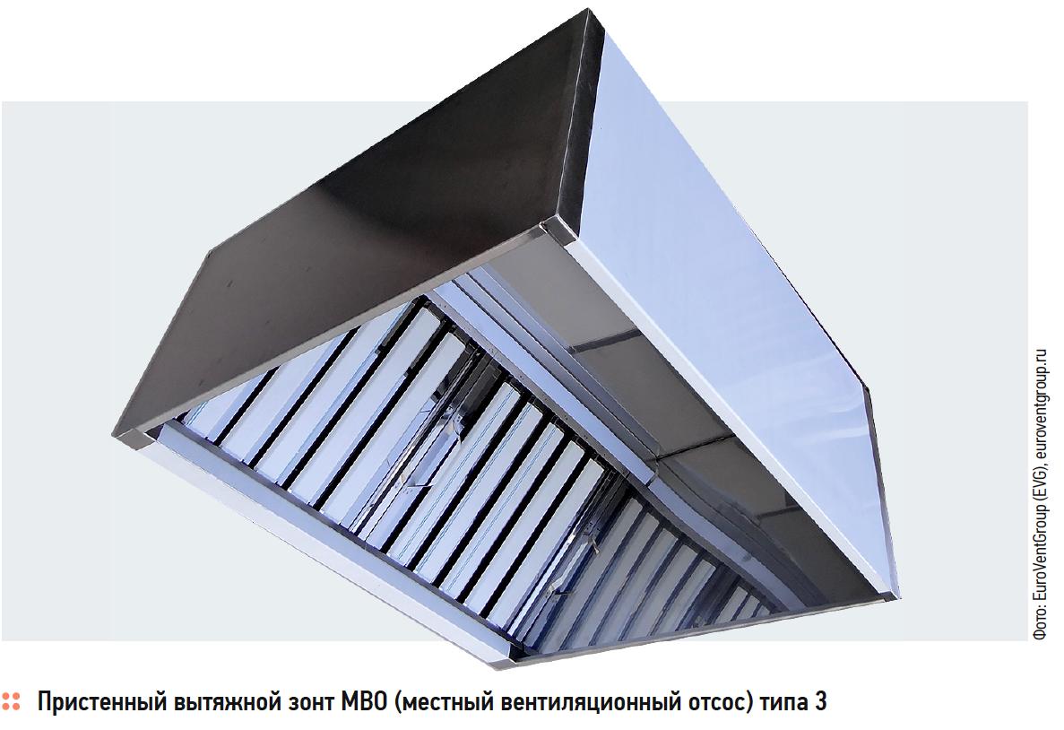 Повышение энергоэффективности систем отопления и вентиляции: сравнительный анализ проектной документации. 6/2019. Фото 17