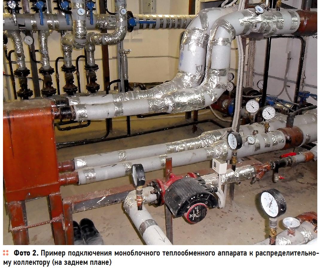 Повышение энергоэффективности систем отопления и вентиляции: сравнительный анализ проектной документации. 6/2019. Фото 13