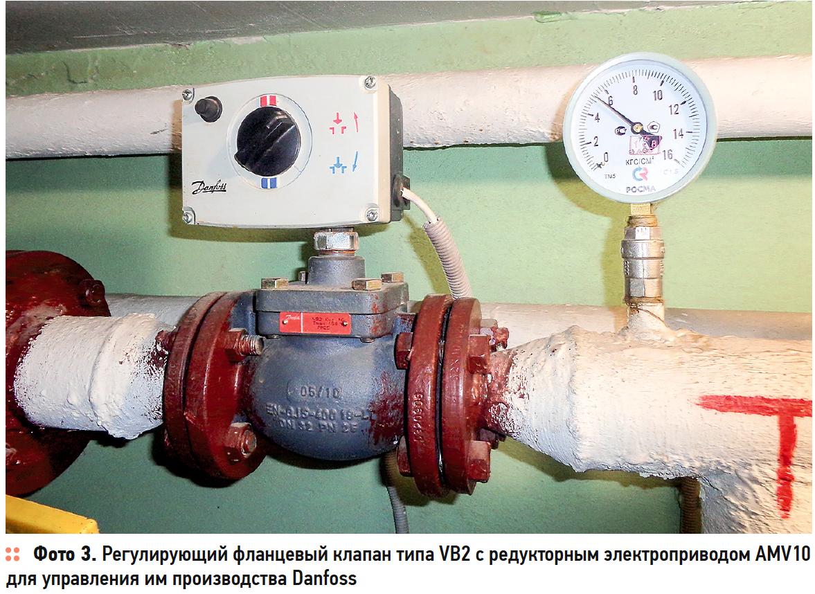 Повышение энергоэффективности систем отопления и вентиляции: сравнительный анализ проектной документации. 6/2019. Фото 14