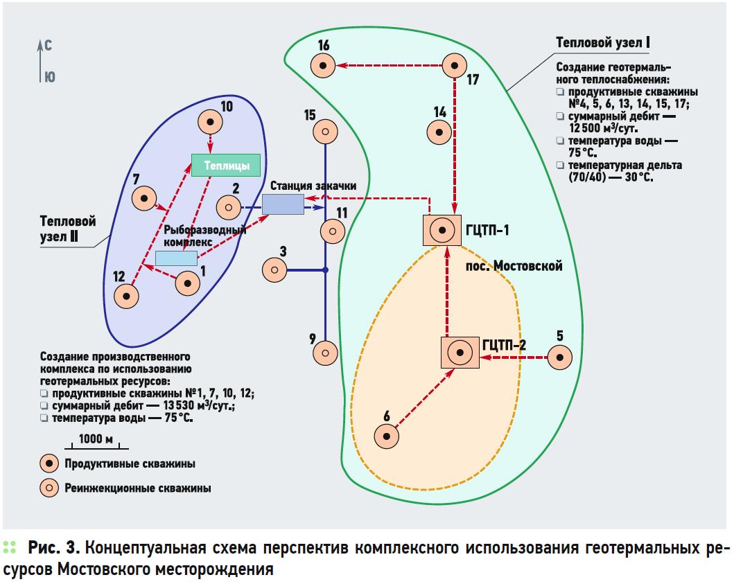 Геотермальное теплоснабжение в Краснодарском крае. 8/2019. Фото 3