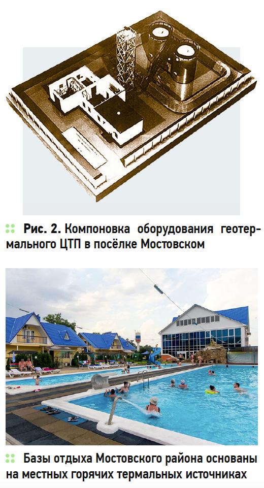 Геотермальное теплоснабжение в Краснодарском крае. 8/2019. Фото 2