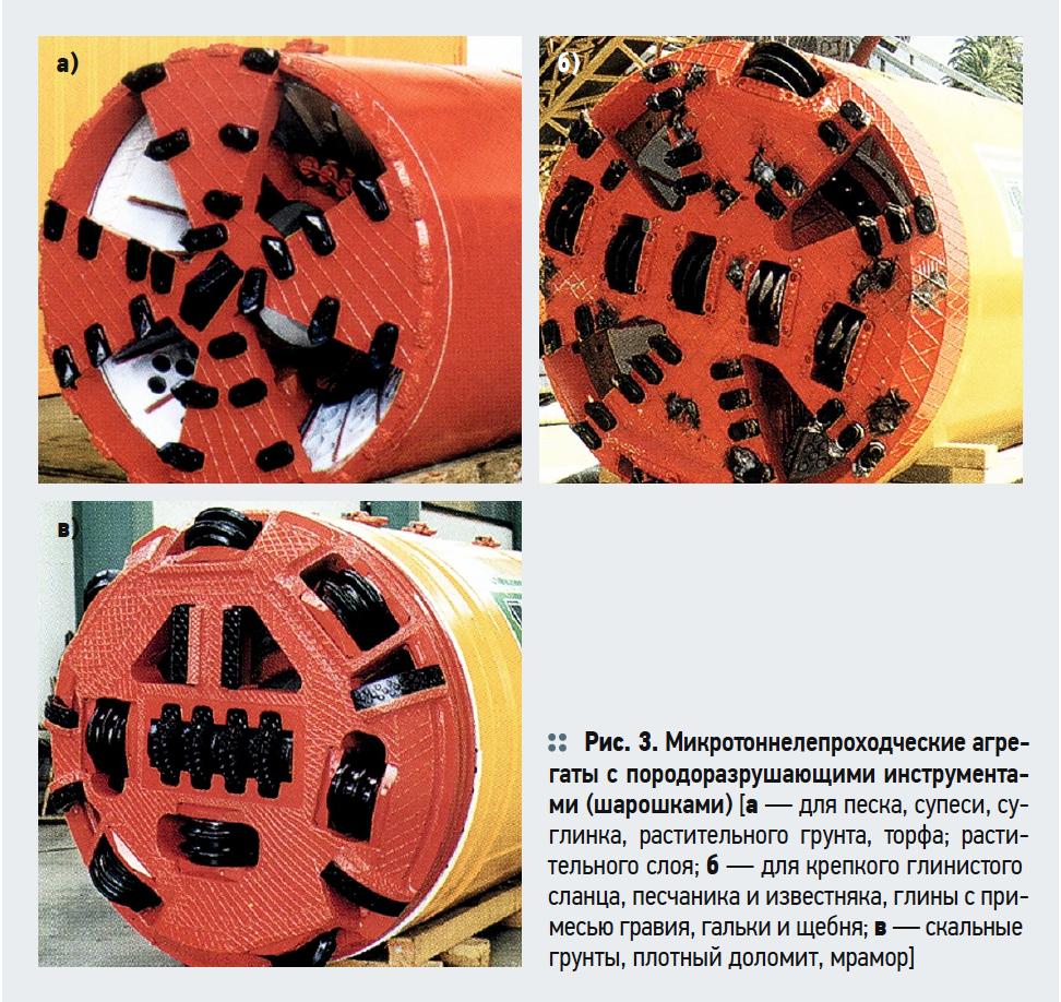 Сравнение методов бестраншейного строительства инженерных сетей. 9/2019. Фото 7