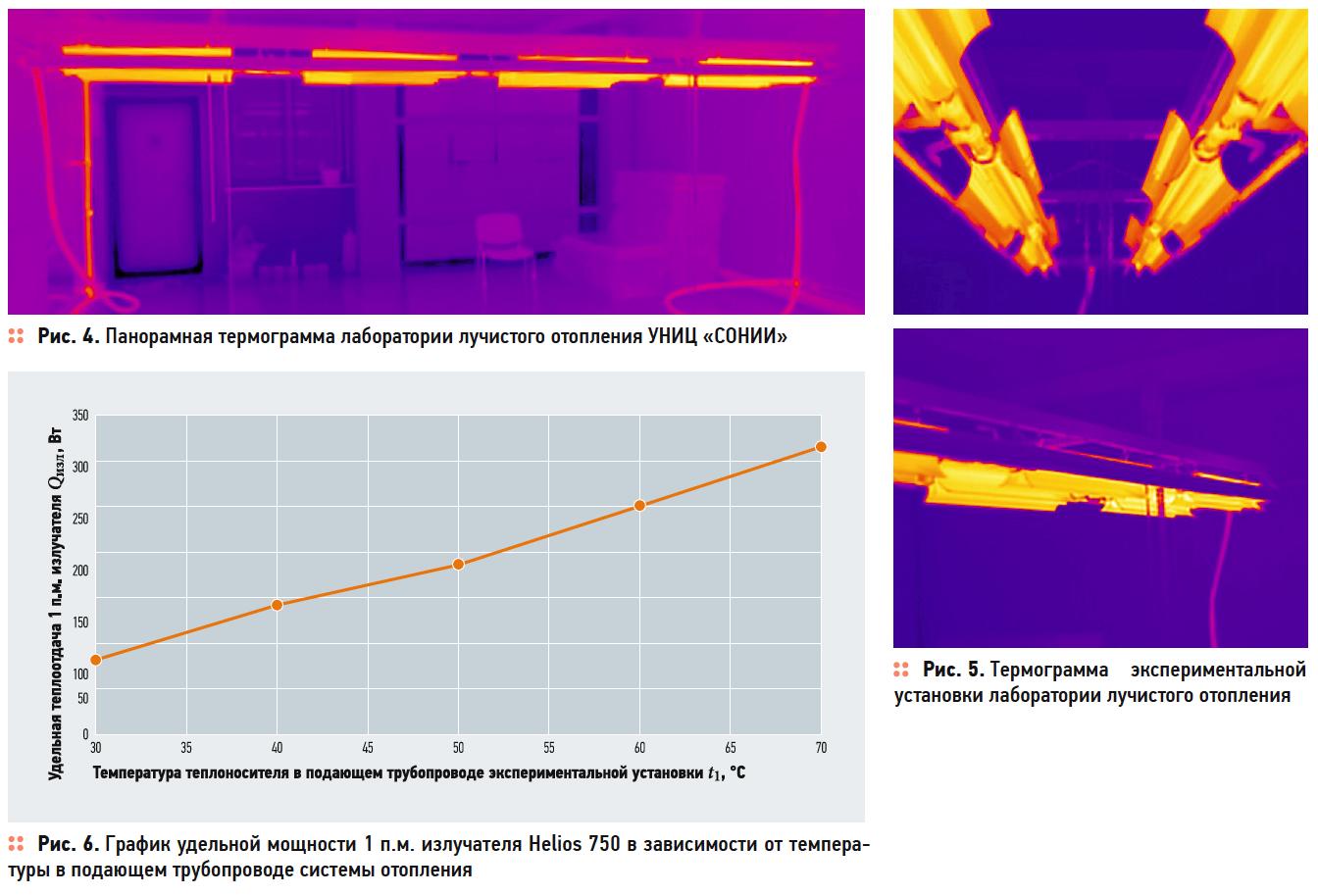 Исследование теплотехнических характеристик низкотемпературных инфракрасных излучателей. 10/2019. Фото 3
