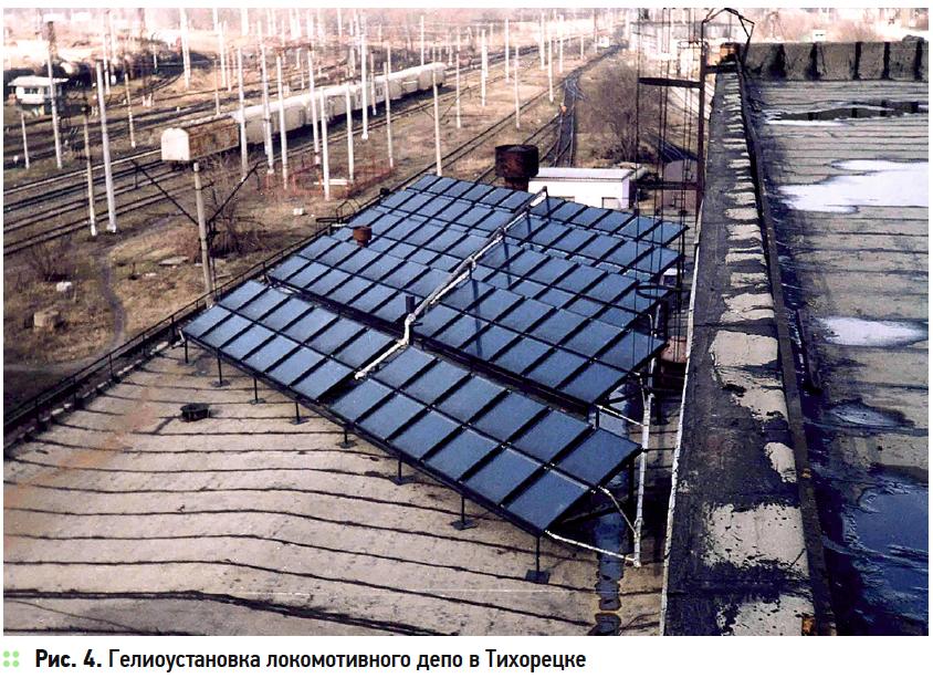 Солнечное теплоснабжение в Краснодарском крае. 10/2019. Фото 4