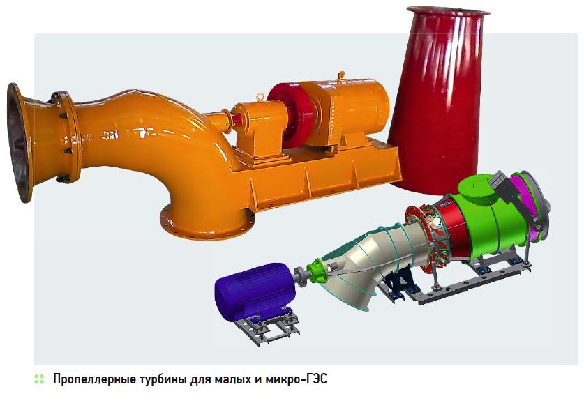Обоснование конструкций из композитных материалов для создания малых и микро-ГЭС в условиях малых водотоков. 10/2019. Фото 8