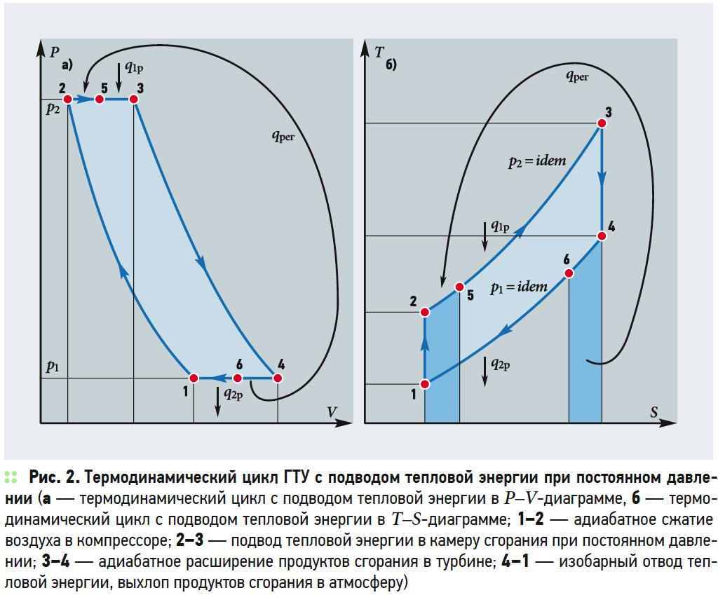 Анализ мероприятий по энергосбережению при эксплуатации нефтяного месторождения. 11/2019. Фото 3