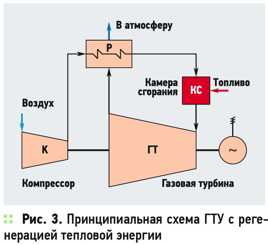 Анализ мероприятий по энергосбережению при эксплуатации нефтяного месторождения. 11/2019. Фото 4