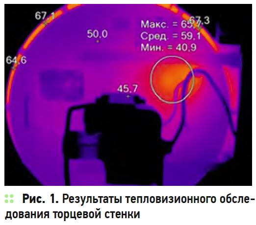 Анализ мероприятий по энергосбережению при эксплуатации нефтяного месторождения. 11/2019. Фото 2