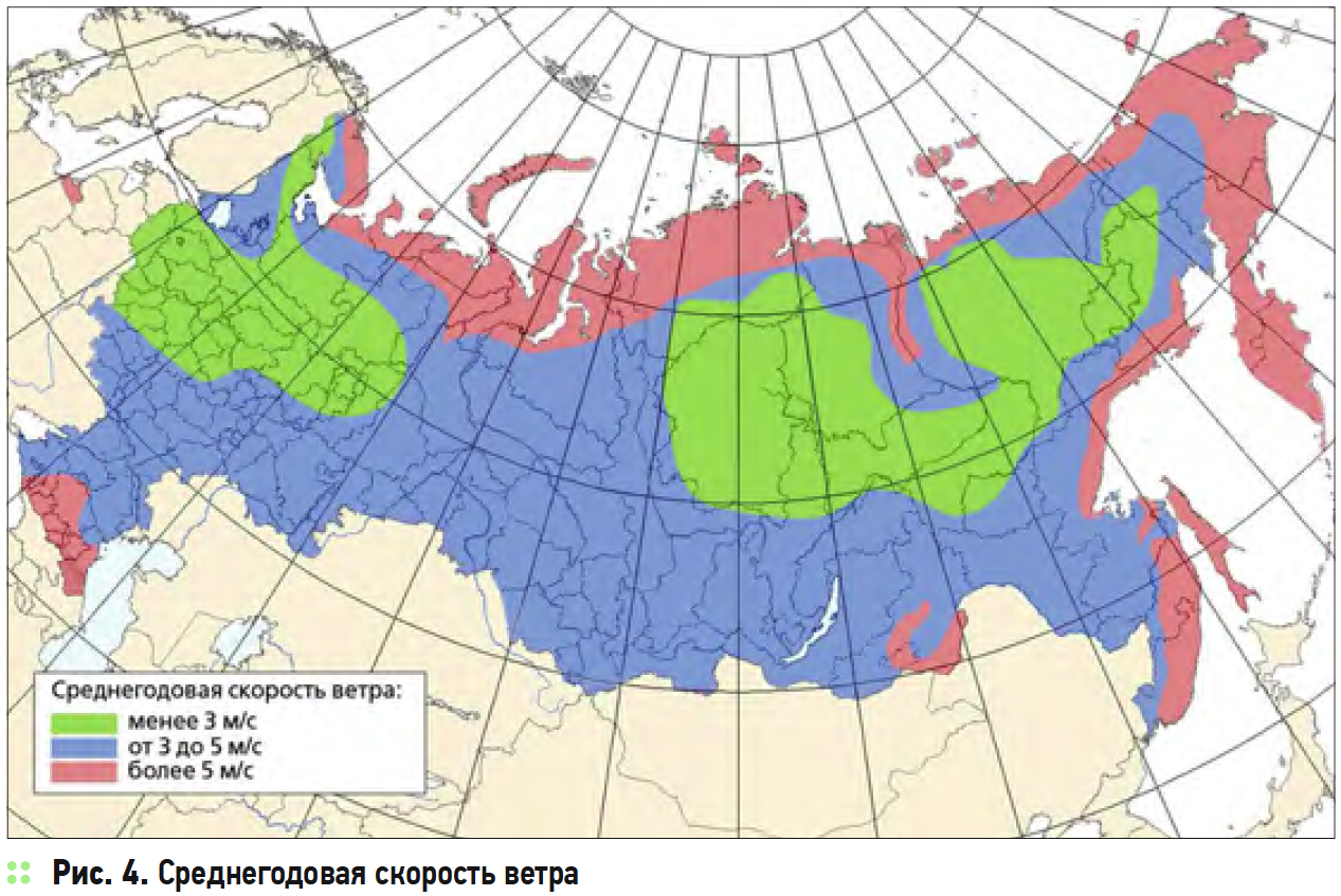 Анализ мероприятий по энергосбережению при эксплуатации нефтяного месторождения. 11/2019. Фото 11