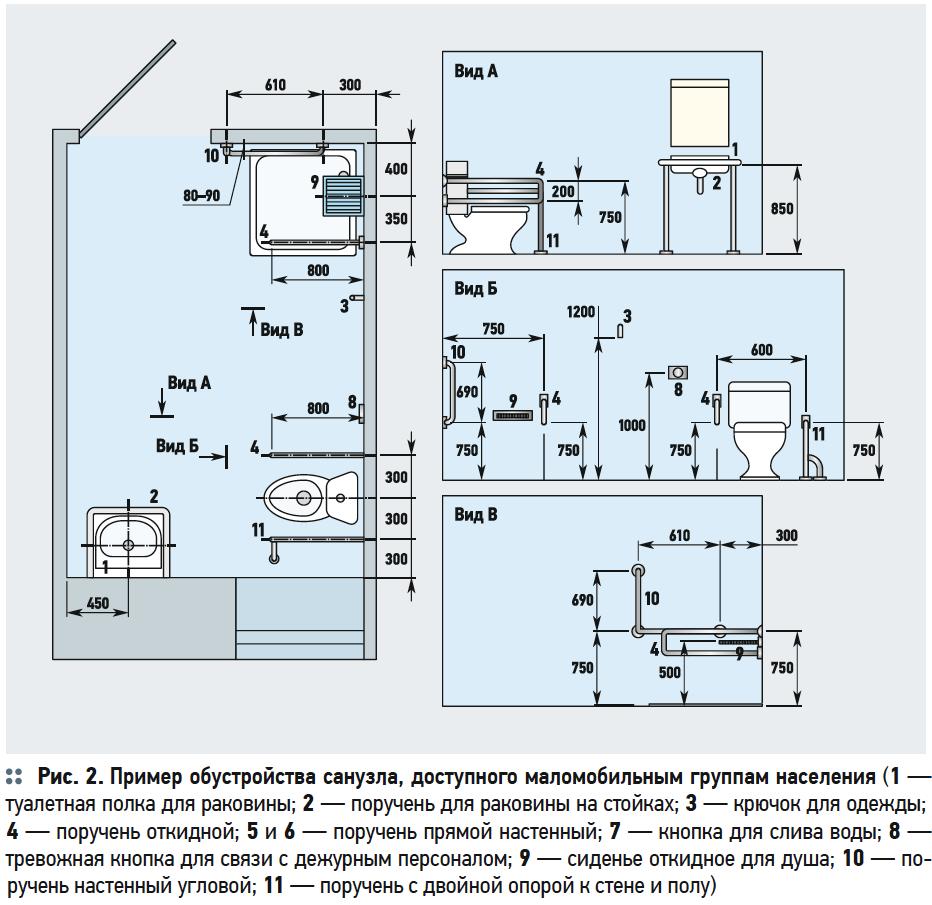 Особенности проектирования внутренних систем водоснабжения и канализации зданий медицинских организаций. 11/2019. Фото 2