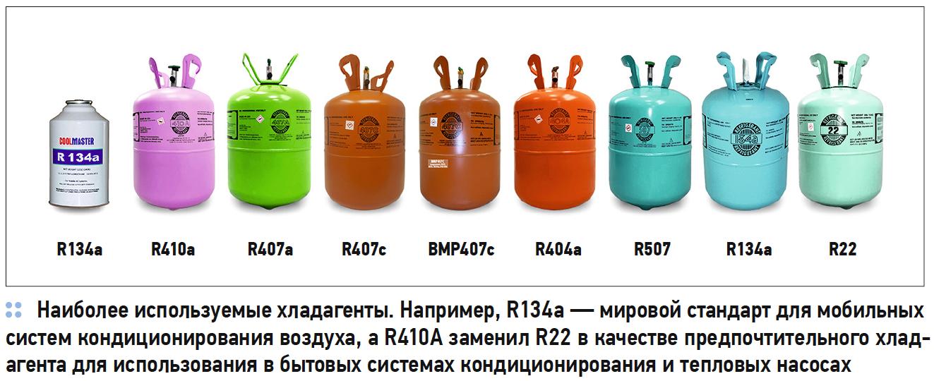 Характеристики хладона R510 и перспективы его применения в качестве замены R12 и R22. 11/2019. Фото 2