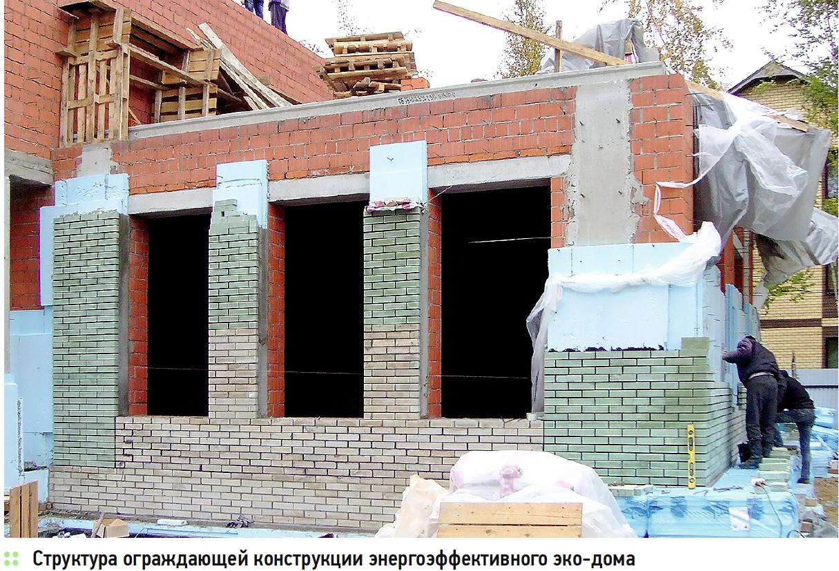 Проекты года. Энергоэффективный дом с безупречным микроклиматом. 1/2020. Фото 2