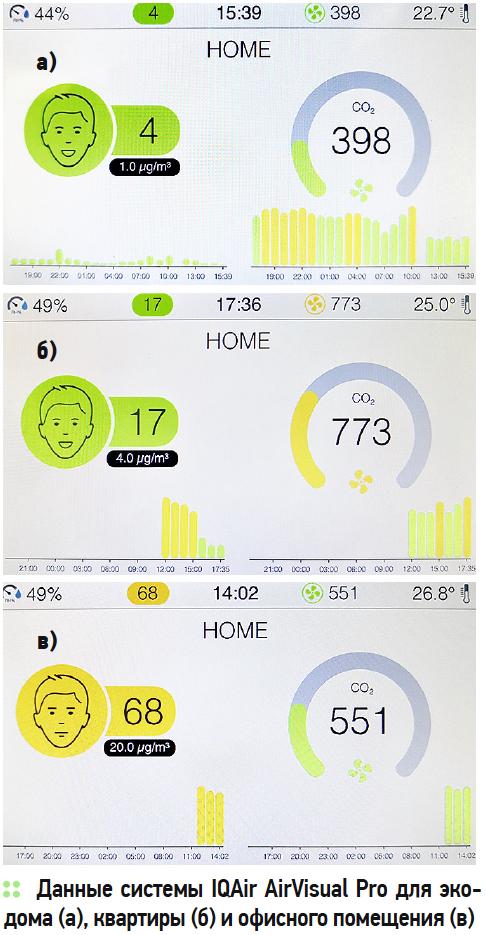Проекты года. Энергоэффективный дом с безупречным микроклиматом. 1/2020. Фото 7