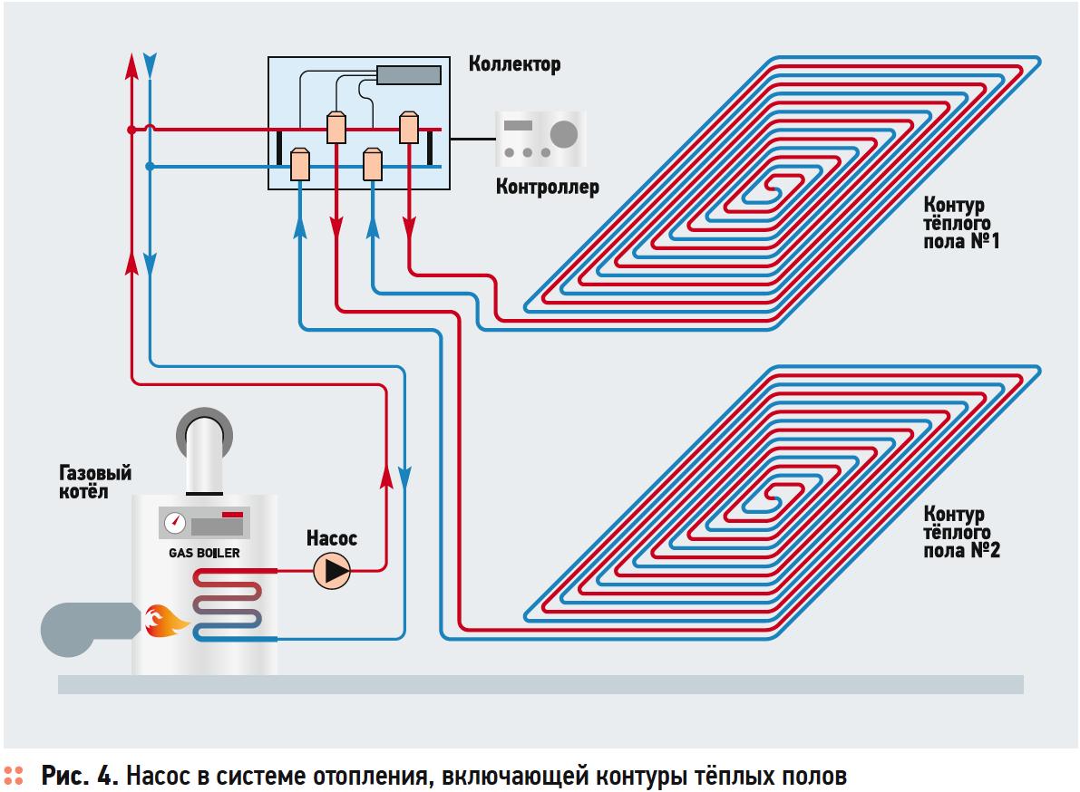 Как выбрать подходящий режим управления скоростью насоса в системах отопления. 12/2019. Фото 4