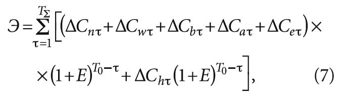 Варианты реконструкции системы централизованного теплоснабжения, направленные на поддержание теплогидравлических режимов. 12/2019. Фото 8