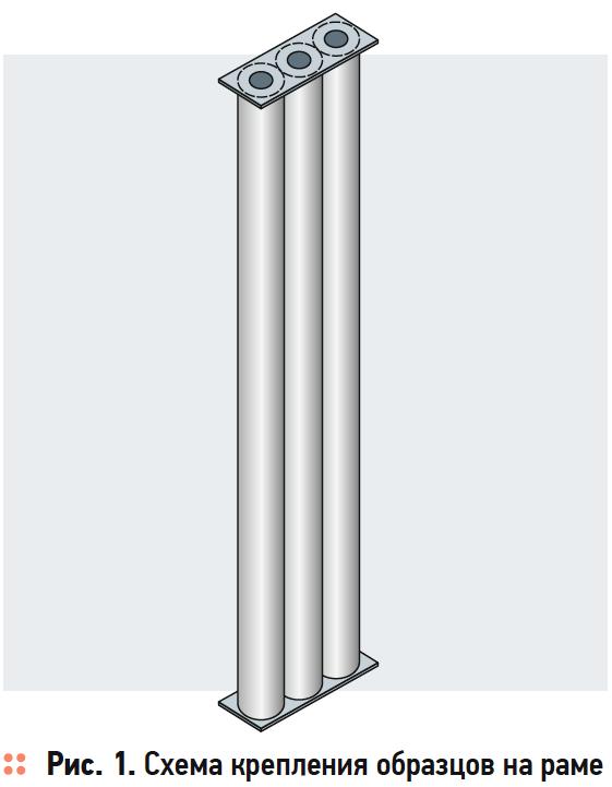 Исследование тепловой изоляции на основе вспененного полиэтилена в форме трубок. Часть 4. Пожарная безопасность теплоизоляционных материалов. 1/2020. Фото 2
