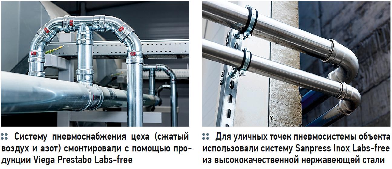 Проекты года. Инженерные системы с пресс-фитингами Viega системы Labs-free на лакокрасочном производстве. 1/2020. Фото 3