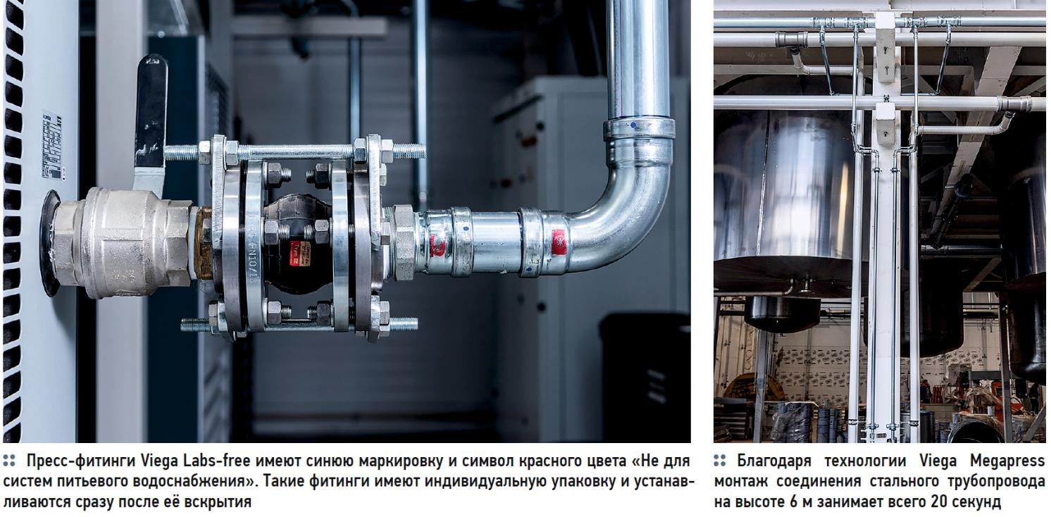 Проекты года. Инженерные системы с пресс-фитингами Viega системы Labs-free на лакокрасочном производстве. 1/2020. Фото 4
