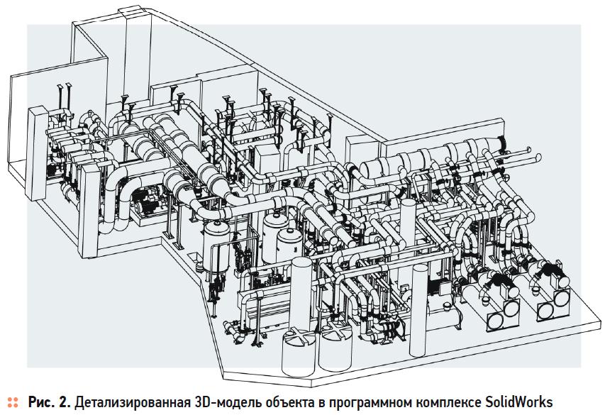 Оптимизация монтажных процессов. Холодильные центры и тепловые пункты. 1/2020. Фото 2