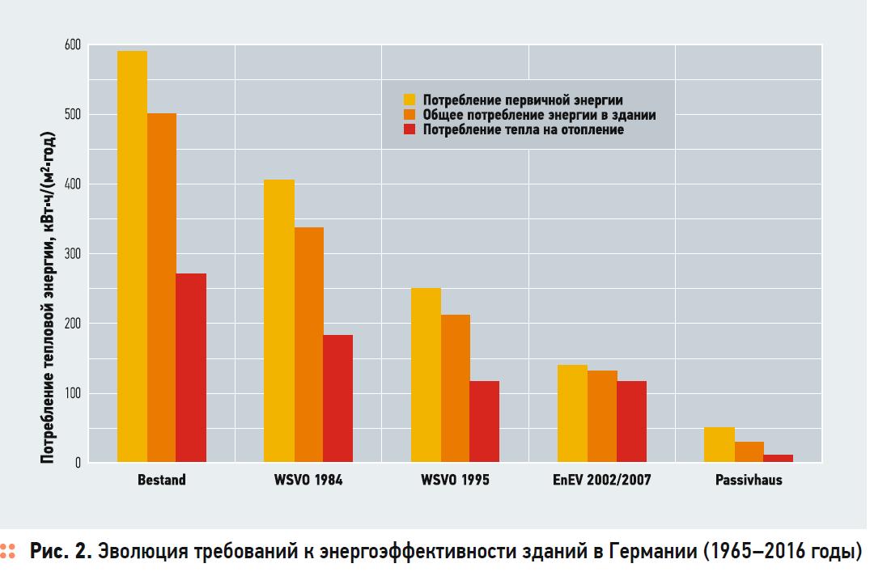 Централизованное теплоснабжение в городах Украины. 1/2020. Фото 7