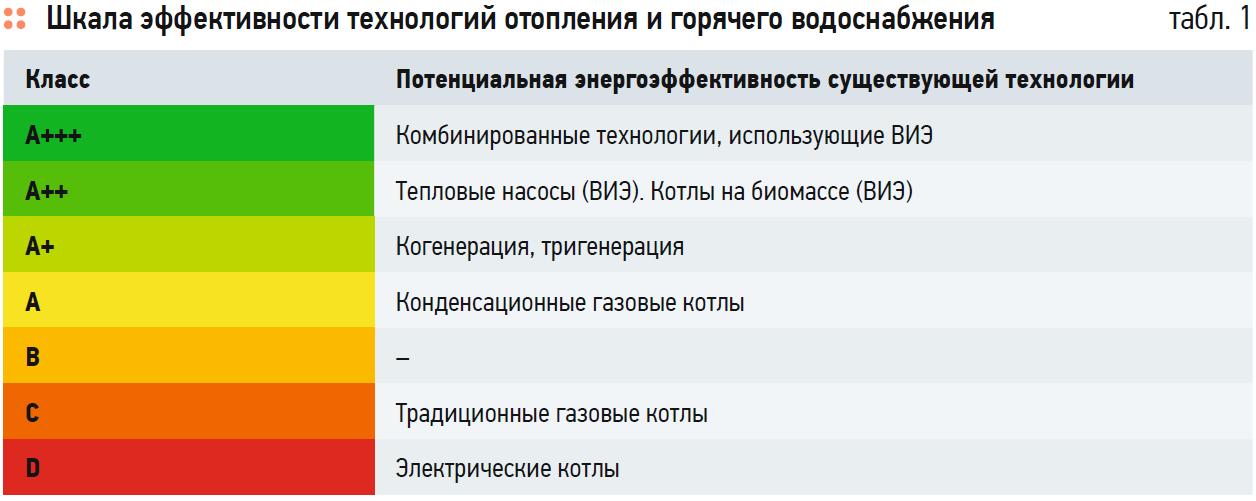 Централизованное теплоснабжение в городах Украины. 1/2020. Фото 8