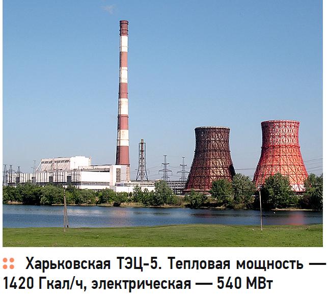 Централизованное теплоснабжение в городах Украины. 1/2020. Фото 9