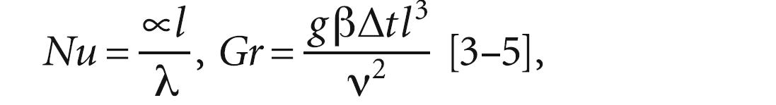 Теоретическое обоснование экспериментальной зависимости для сопротивления теплопередаче оконных блоков. 1/2020. Фото 1