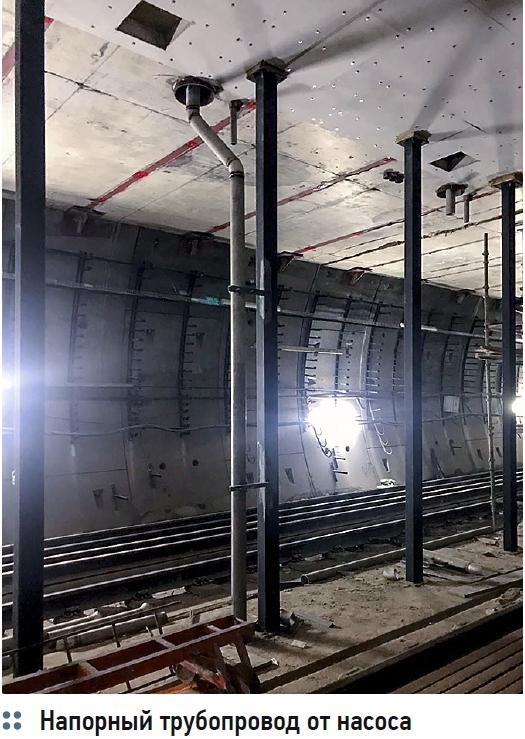 Проекты года. BIM-технологии от Grundfos для московского метрополитена. 2/2020. Фото 2