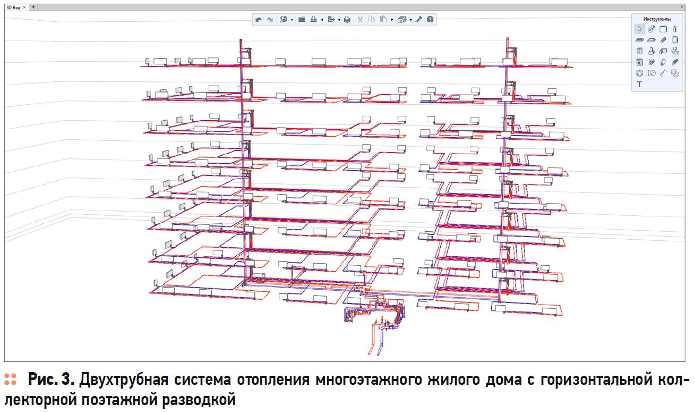 Эволюция проектирования системы отопления: от наскальных рисунков к BIM-моделям. 2/2020. Фото 3