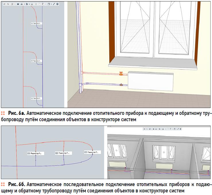 Эволюция проектирования системы отопления: от наскальных рисунков к BIM-моделям. 2/2020. Фото 6