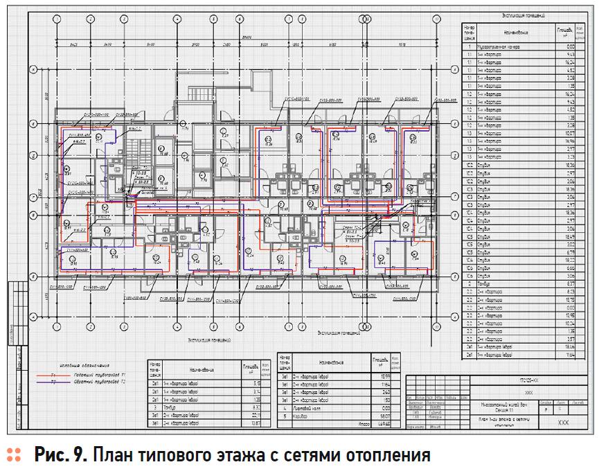 Эволюция проектирования системы отопления: от наскальных рисунков к BIM-моделям. 2/2020. Фото 9