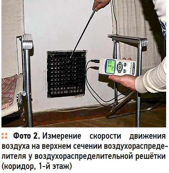 Исследование инженерных систем и температурно-влажностного режима помещений Дома архитектора Мельникова. 2/2020. Фото 4