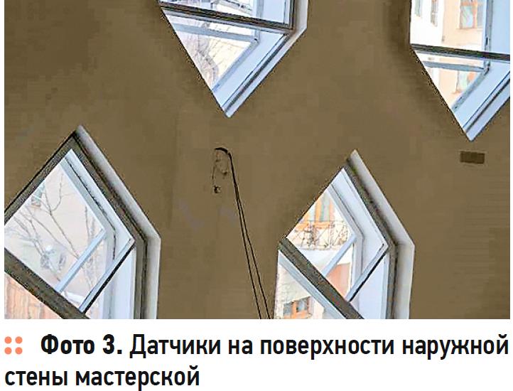 Исследование инженерных систем и температурно-влажностного режима помещений Дома архитектора Мельникова. 2/2020. Фото 7