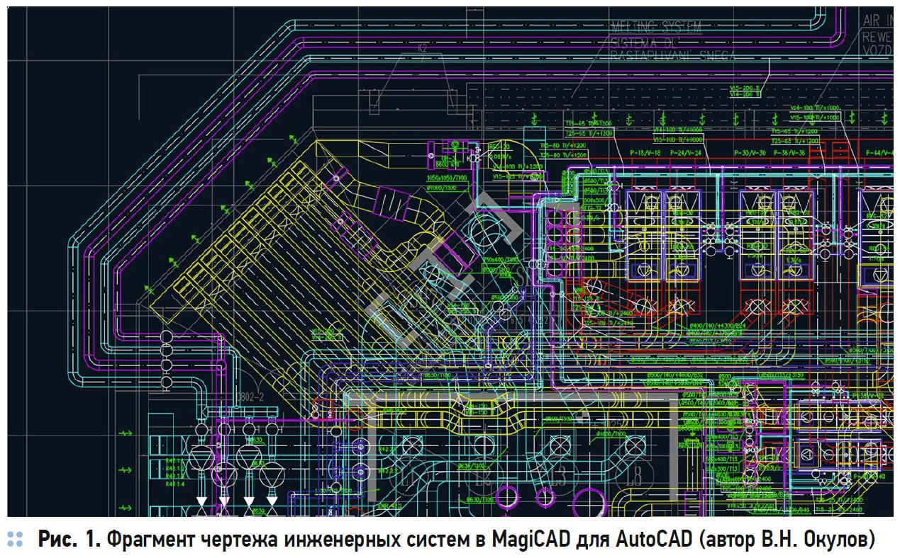 Информационное моделирование инженерных систем зданий с применением MagiCAD. 2/2020. Фото 1