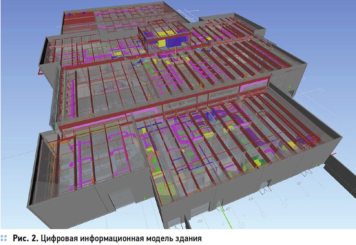 Информационное моделирование инженерных систем зданий с применением MagiCAD. 2/2020. Фото 2