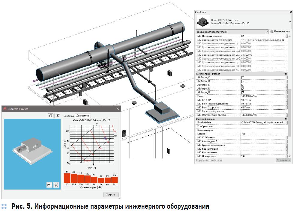 Информационное моделирование инженерных систем зданий с применением MagiCAD. 2/2020. Фото 5