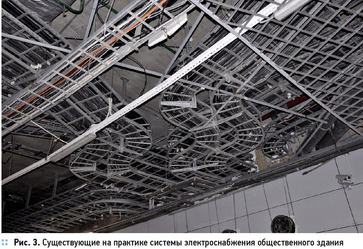 Информационное моделирование инженерных систем зданий с применением MagiCAD. 2/2020. Фото 3