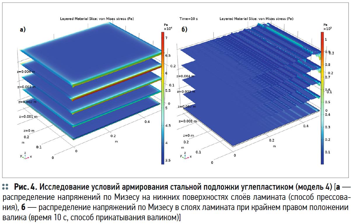 Моделирование в COMSOL Multiphysics условий армирования углепластиком изделий для ЖКХ. 3/2020. Фото 5
